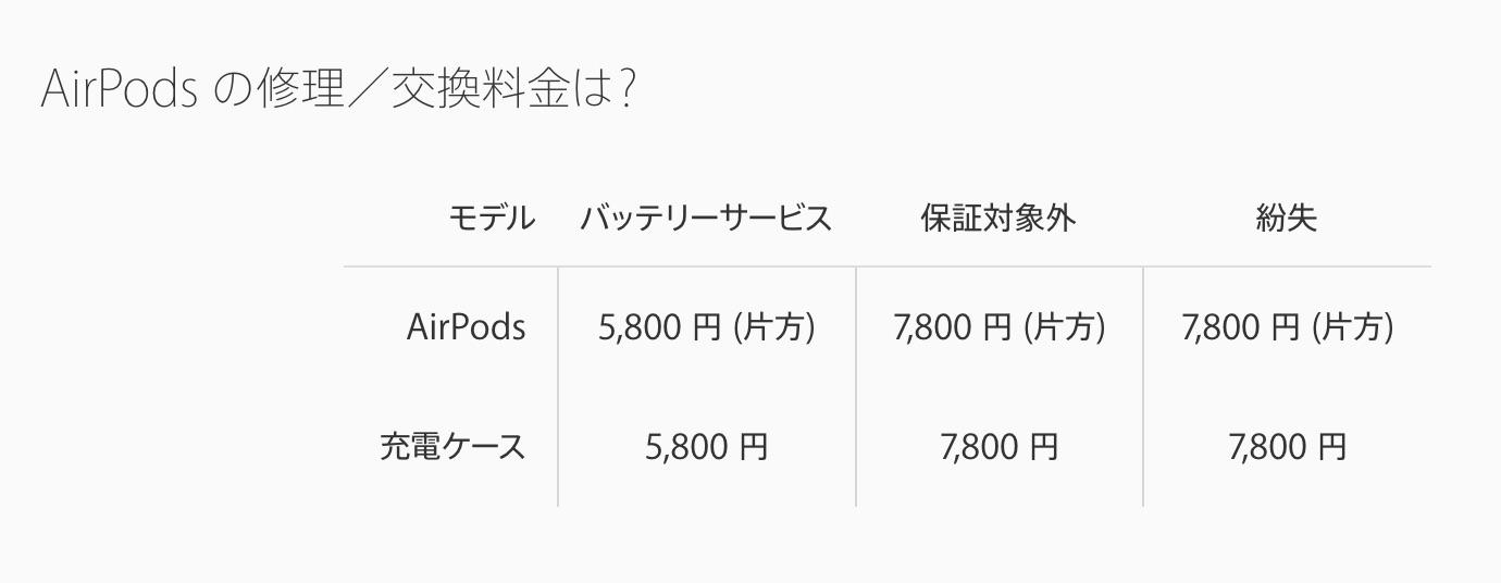 AirPods_修理サービス_Q&A_センター_-_Apple_サポート